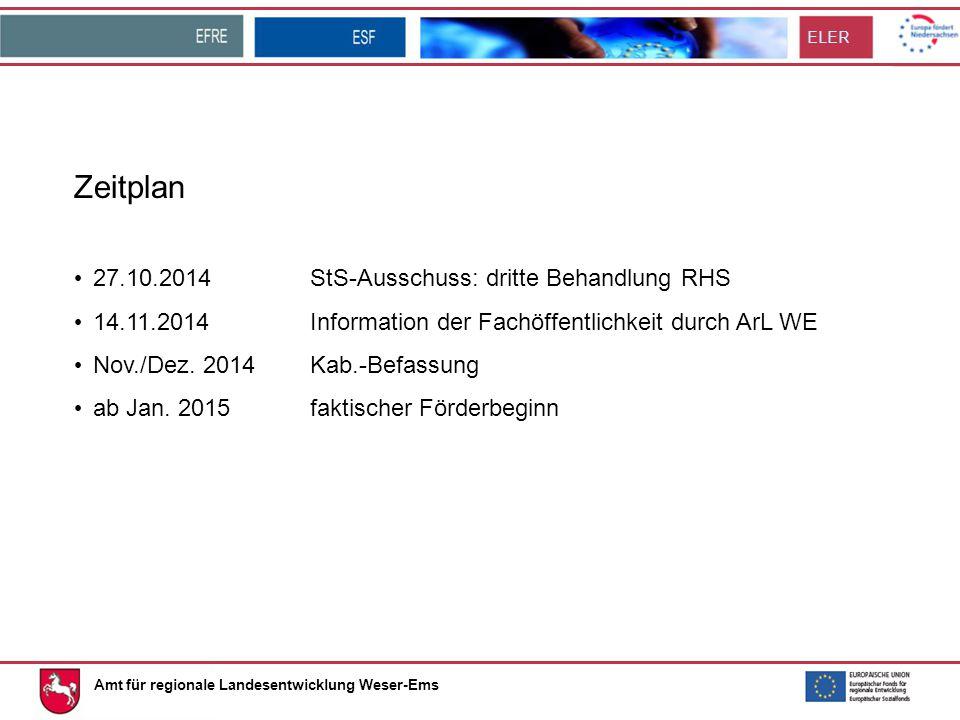 Zeitplan 27.10.2014 StS-Ausschuss: dritte Behandlung RHS