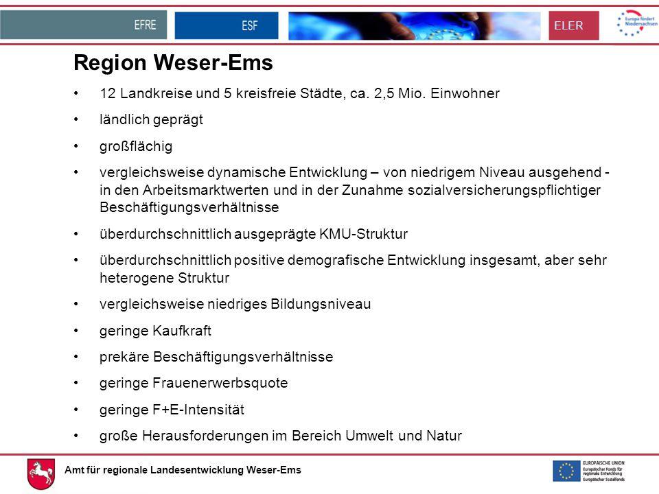 Region Weser-Ems 12 Landkreise und 5 kreisfreie Städte, ca. 2,5 Mio. Einwohner. ländlich geprägt. großflächig.