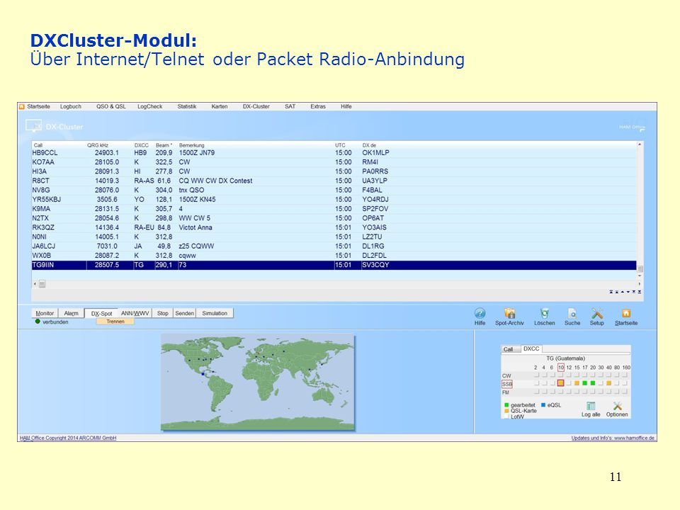DXCluster-Modul: Über Internet/Telnet oder Packet Radio-Anbindung