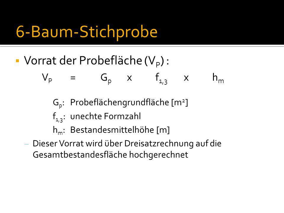 6-Baum-Stichprobe Vorrat der Probefläche (VP) : VP = Gp x f1,3 x hm