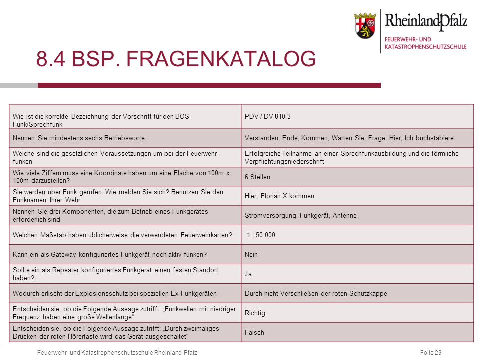 8.4 Bsp. Fragenkatalog Wie ist die korrekte Bezeichnung der Vorschrift für den BOS-Funk/Sprechfunk.