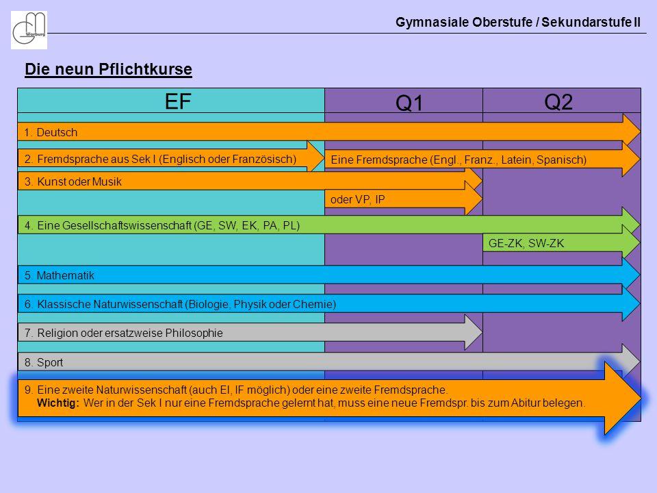 EF Q1 Q2 Die neun Pflichtkurse Gymnasiale Oberstufe / Sekundarstufe II