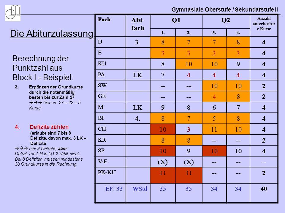 Die Abiturzulassung Berechnung der Punktzahl aus Block I - Beispiel: