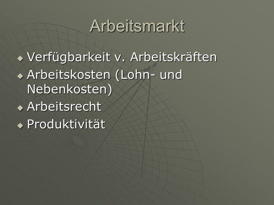 Arbeitsmarkt Verfügbarkeit v. Arbeitskräften