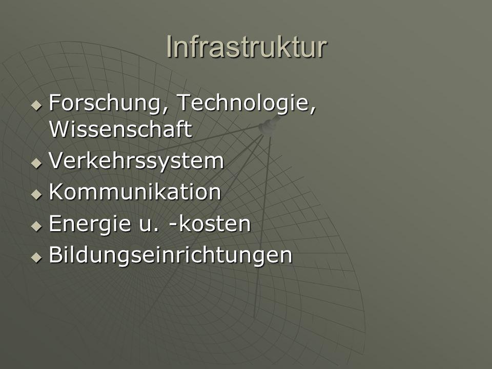 Infrastruktur Forschung, Technologie, Wissenschaft Verkehrssystem