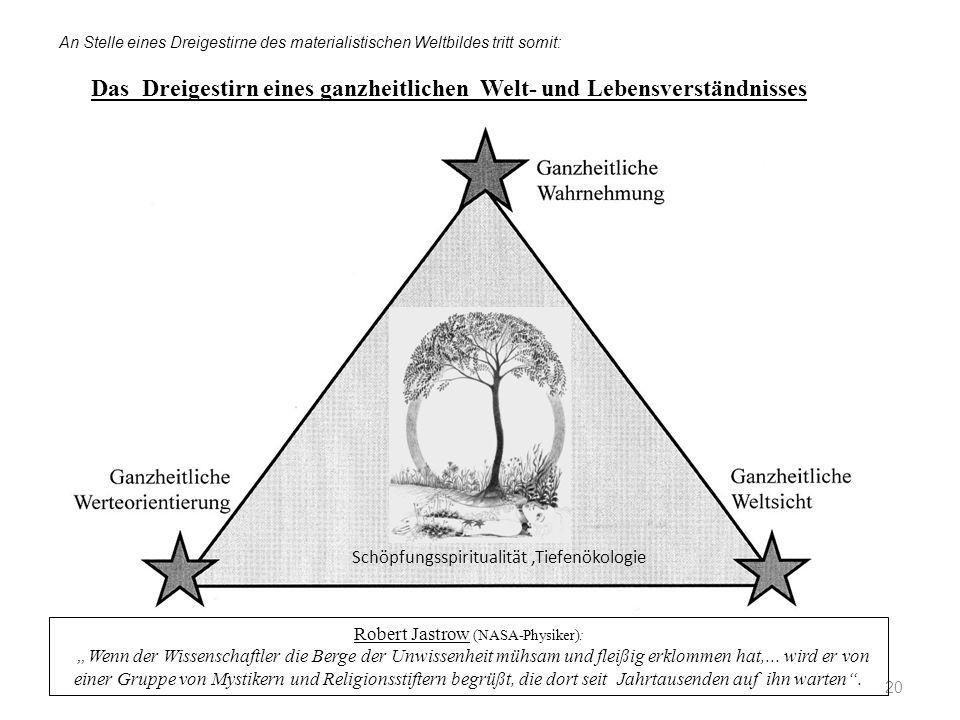 Das Dreigestirn eines ganzheitlichen Welt- und Lebensverständnisses