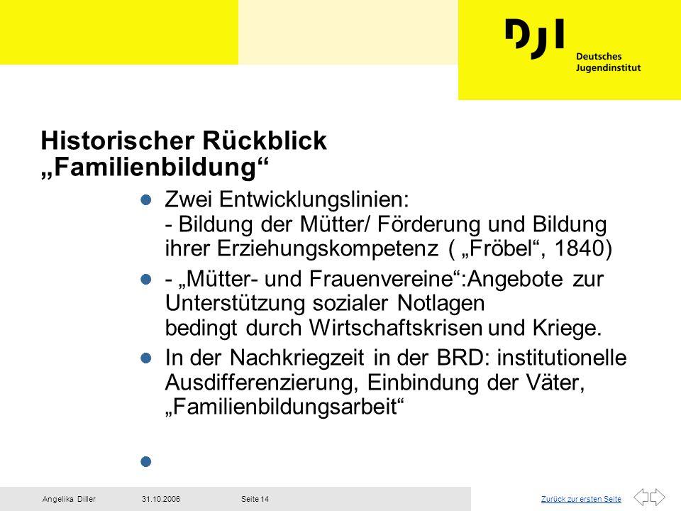 """Historischer Rückblick """"Familienbildung"""