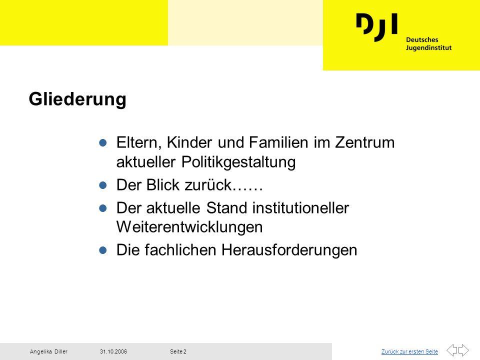 Gliederung Eltern, Kinder und Familien im Zentrum aktueller Politikgestaltung. Der Blick zurück……