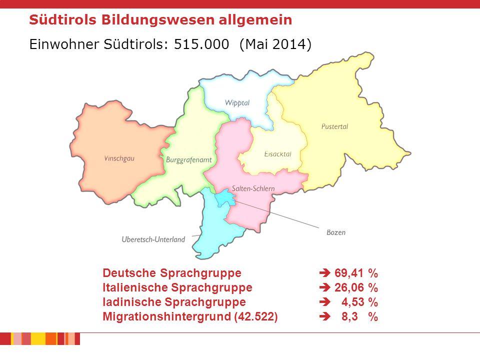 Südtirols Bildungswesen allgemein Einwohner Südtirols: 515