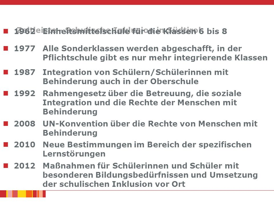 Zeitleiste - Schulische Inklusion in Südtirol