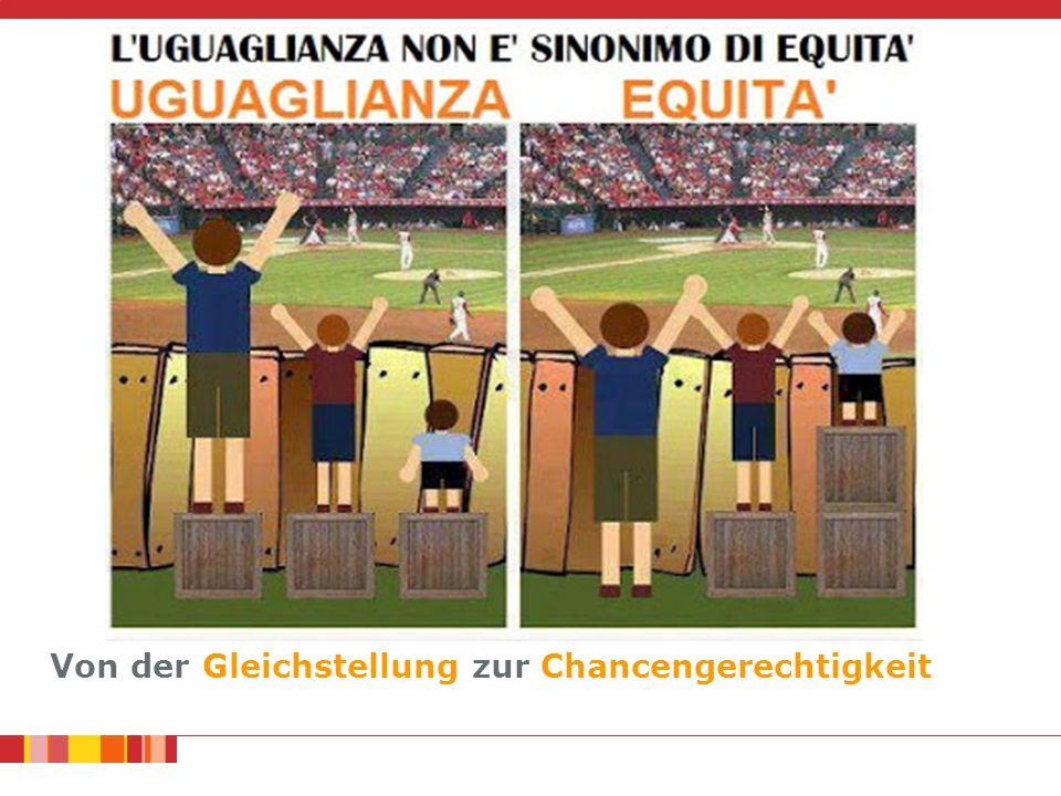 Von der Gleichstellung zur Chancengerechtigkeit