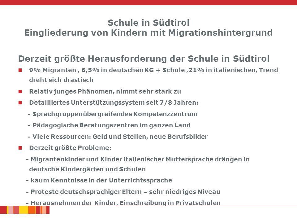 Schule in Südtirol Eingliederung von Kindern mit Migrationshintergrund