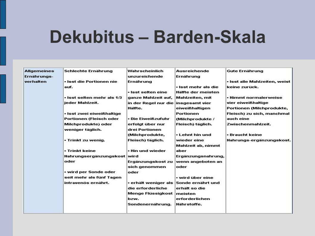 Dekubitus – Barden-Skala