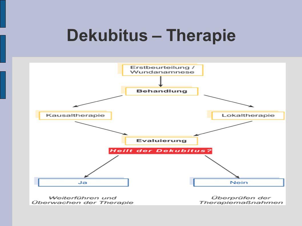 Dekubitus – Therapie