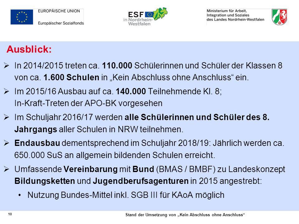 """Ausblick: In 2014/2015 treten ca. 110.000 Schülerinnen und Schüler der Klassen 8 von ca. 1.600 Schulen in """"Kein Abschluss ohne Anschluss ein."""