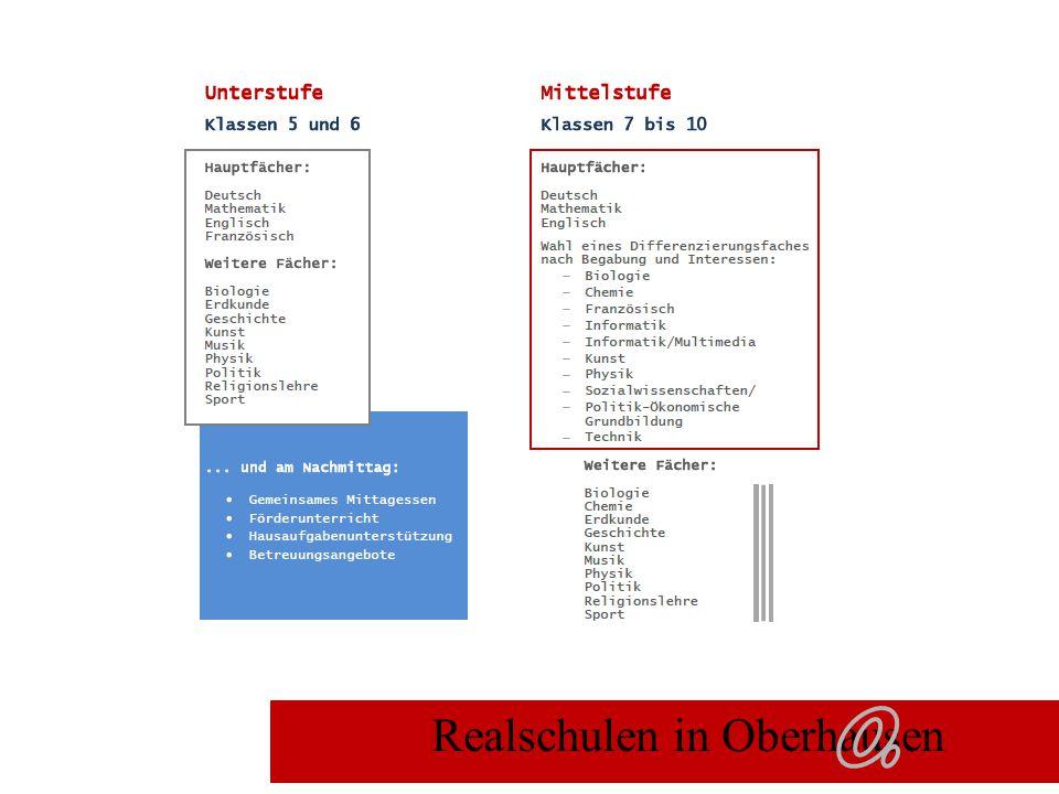 Realschulen in Oberhausen