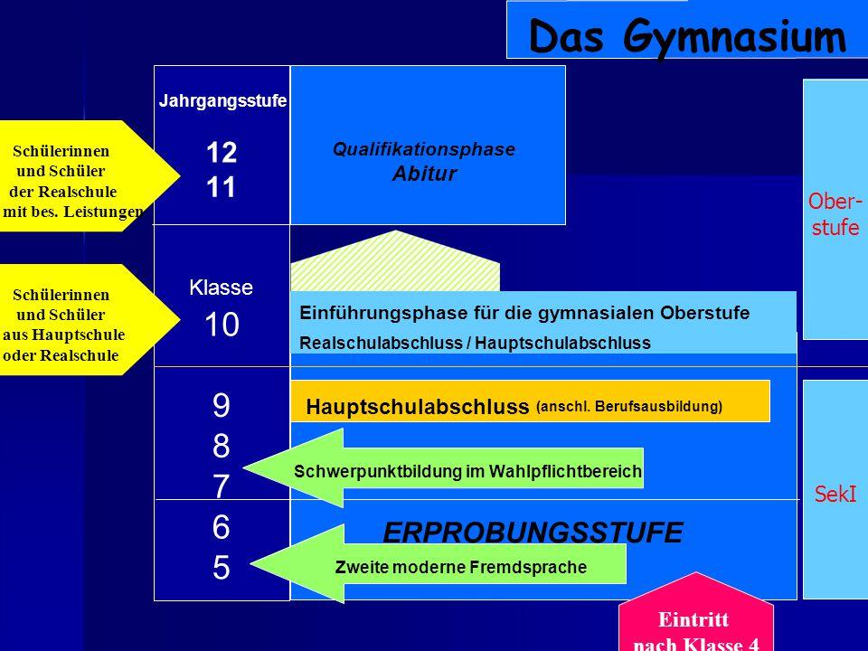 D a s G y m n i u 10 9 8 7 6 5 12 11 ERPROBUNGSSTUFE Abitur Ober-