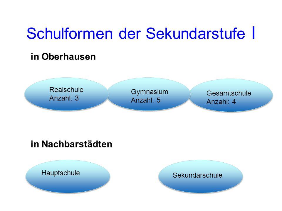 Schulformen der Sekundarstufe I