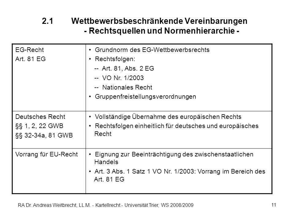 2.1 Wettbewerbsbeschränkende Vereinbarungen - Rechtsquellen und Normenhierarchie -