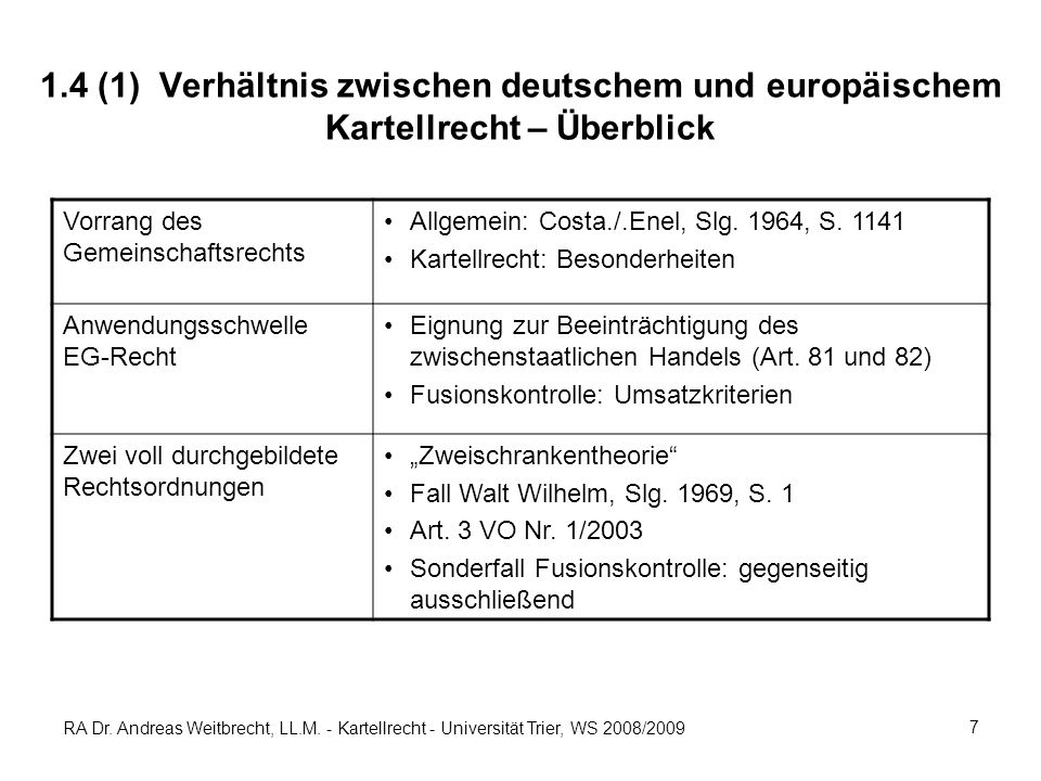 1.4 (1) Verhältnis zwischen deutschem und europäischem Kartellrecht – Überblick