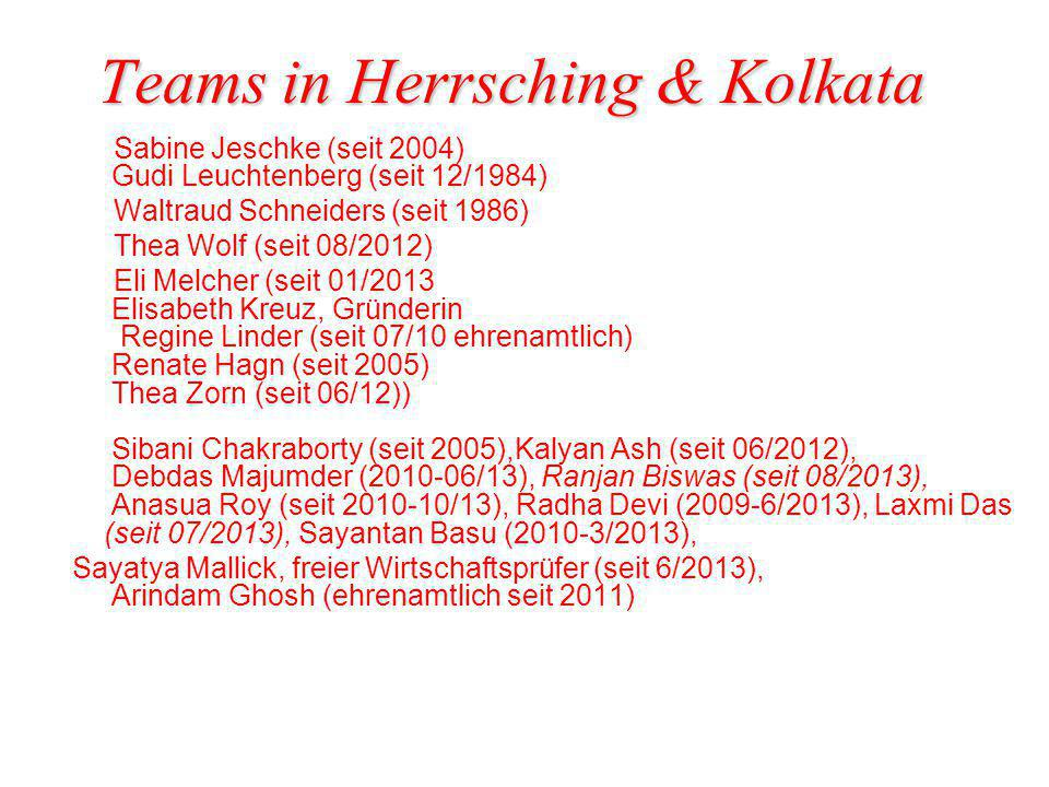 Teams in Herrsching & Kolkata