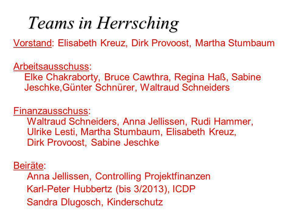 Teams in Herrsching Vorstand: Elisabeth Kreuz, Dirk Provoost, Martha Stumbaum.