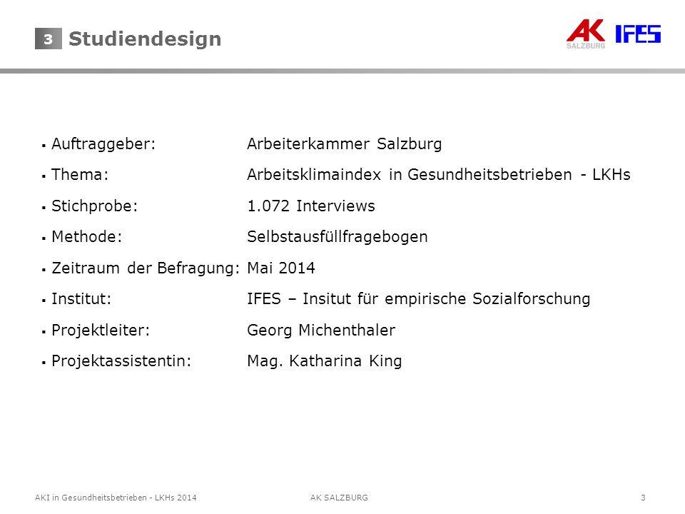 Studiendesign Auftraggeber: Arbeiterkammer Salzburg