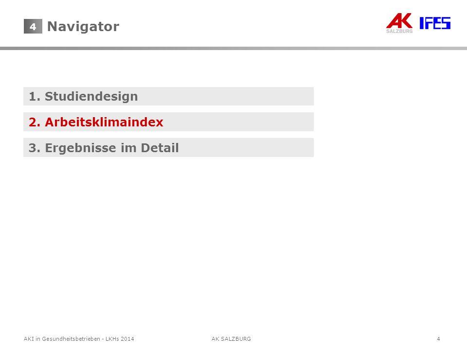 Navigator 1. Studiendesign 2. Arbeitsklimaindex