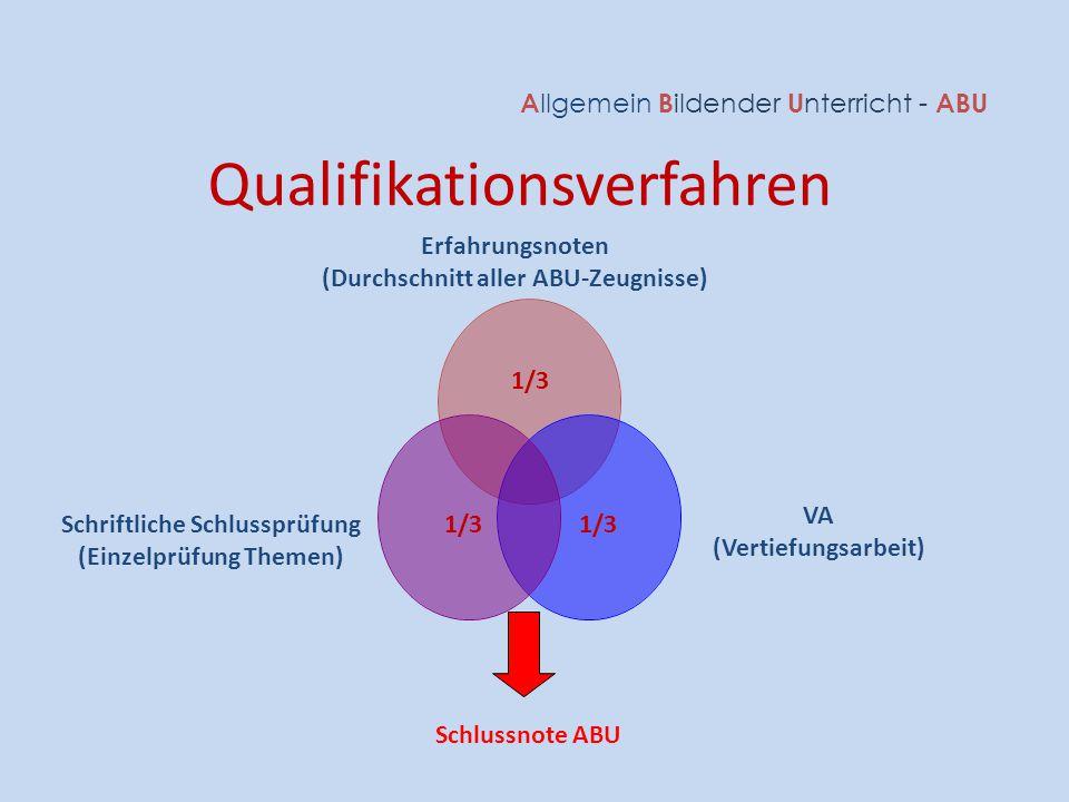 Qualifikationsverfahren