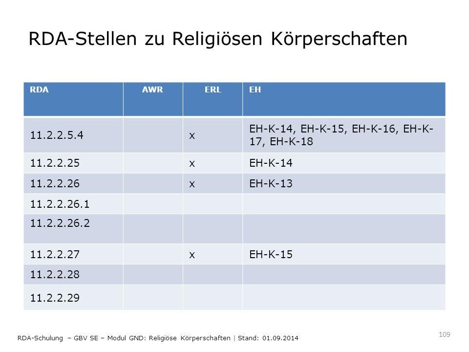 RDA-Stellen zu Religiösen Körperschaften