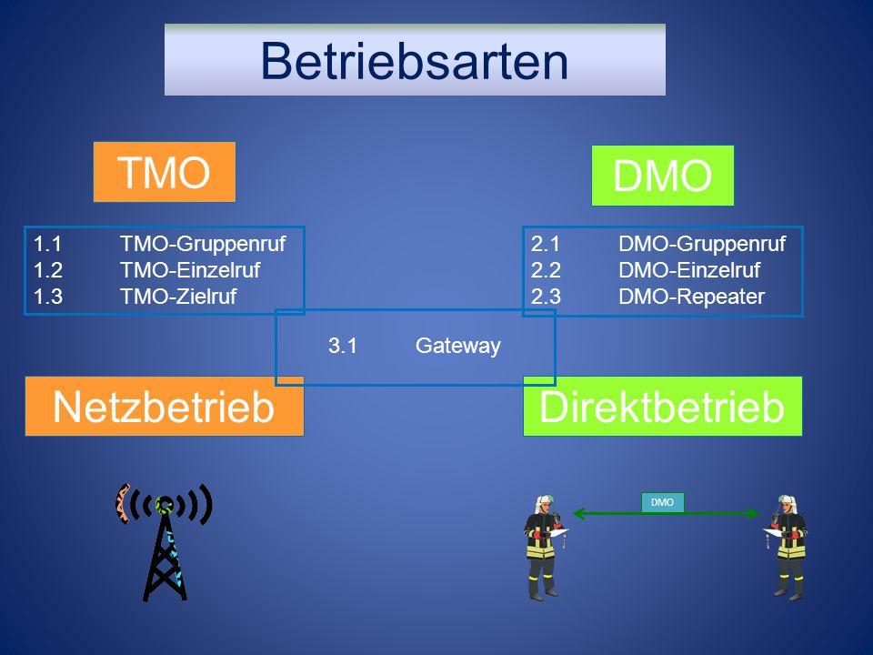 Betriebsarten TMO DMO Netzbetrieb Direktbetrieb 1.1 TMO-Gruppenruf