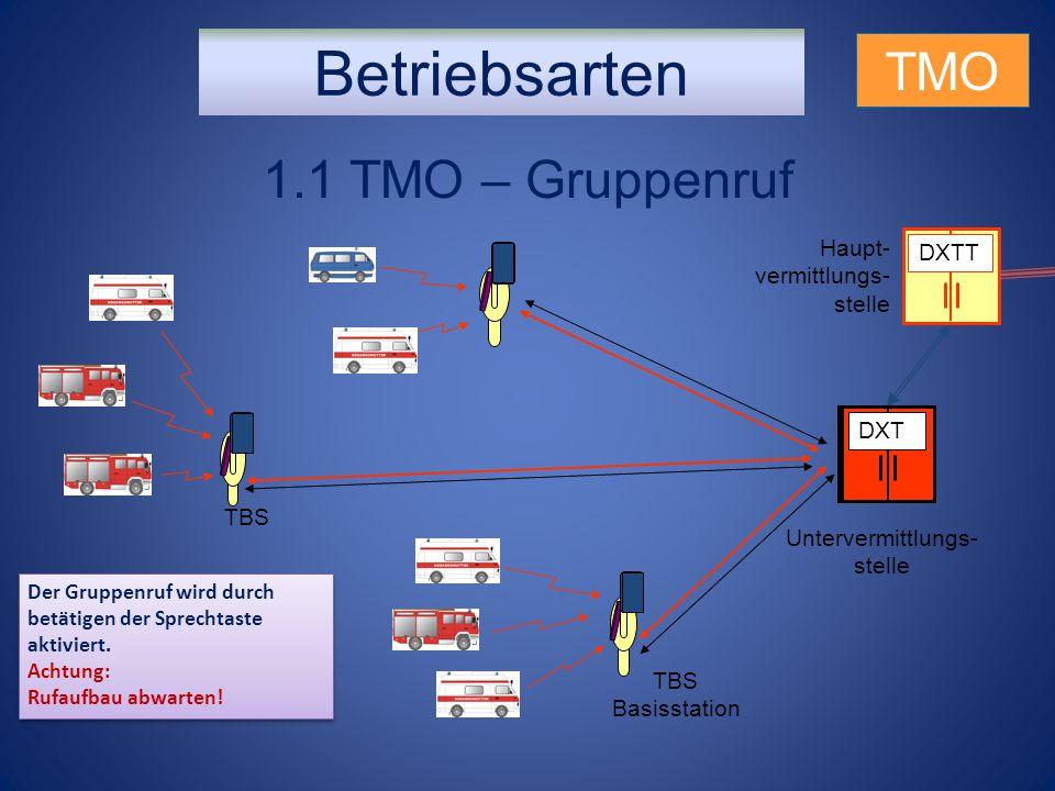 Betriebsarten TMO 1.1 TMO – Gruppenruf DXTT Haupt- vermittlungs-