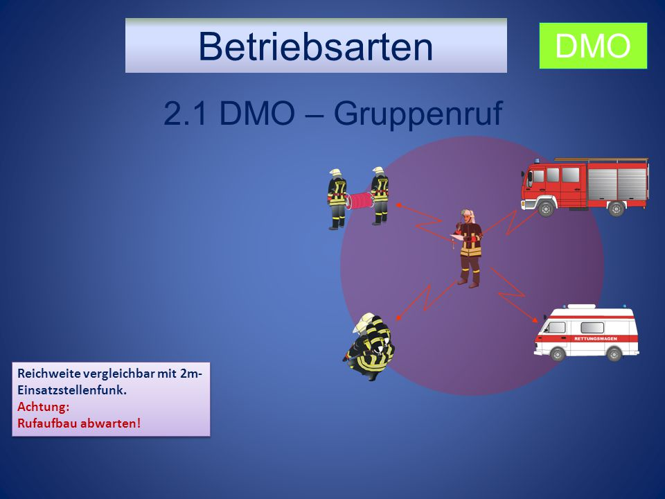 Betriebsarten DMO 2.1 DMO – Gruppenruf