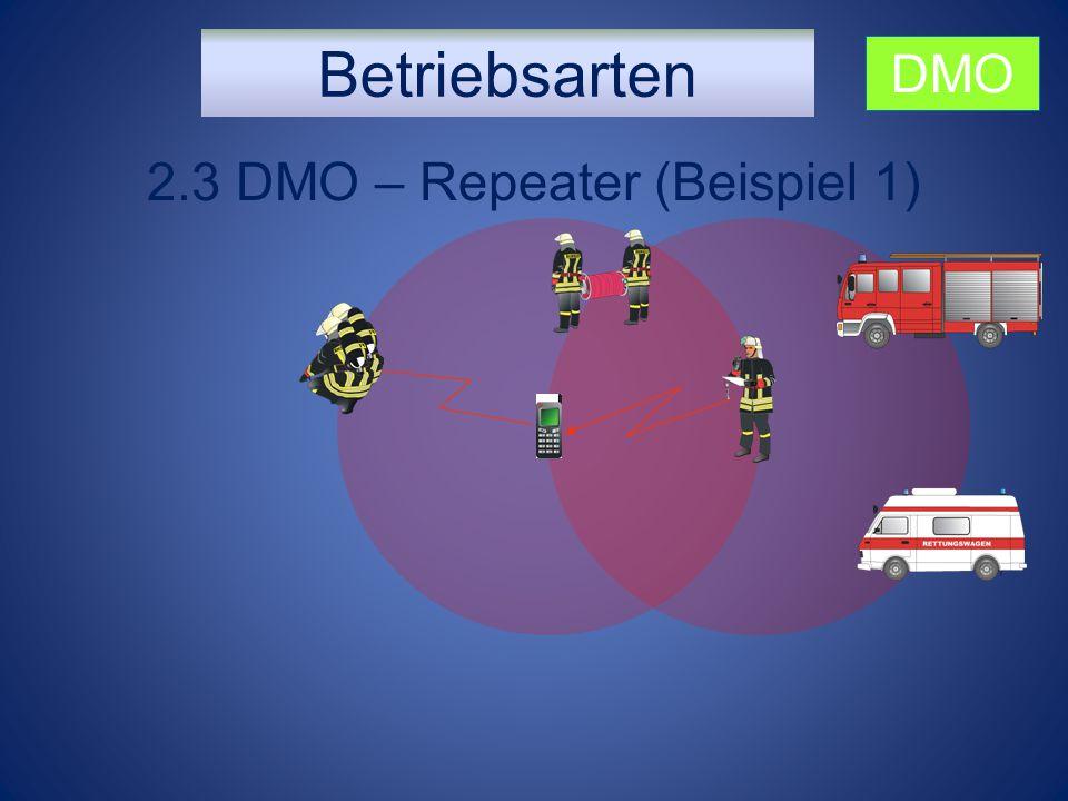2.3 DMO – Repeater (Beispiel 1)