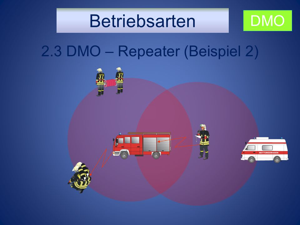 2.3 DMO – Repeater (Beispiel 2)