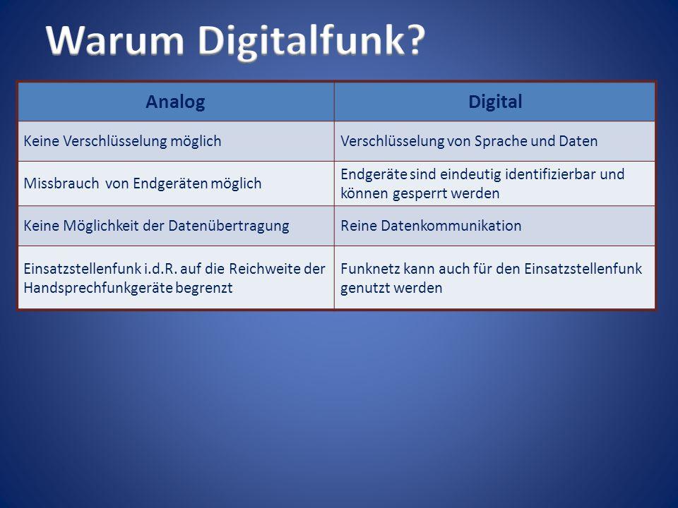 Warum Digitalfunk Analog Digital Keine Verschlüsselung möglich