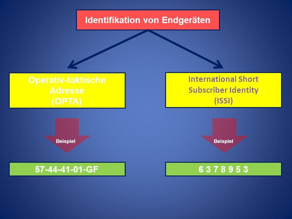 Identifikation von Endgeräten