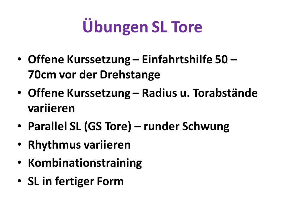 Übungen SL Tore Offene Kurssetzung – Einfahrtshilfe 50 – 70cm vor der Drehstange. Offene Kurssetzung – Radius u. Torabstände variieren.