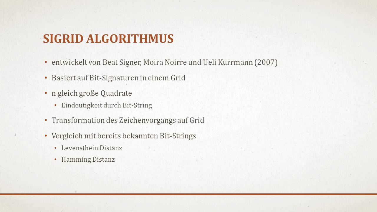 Sigrid Algorithmus entwickelt von Beat Signer, Moira Noirre und Ueli Kurrmann (2007) Basiert auf Bit-Signaturen in einem Grid.