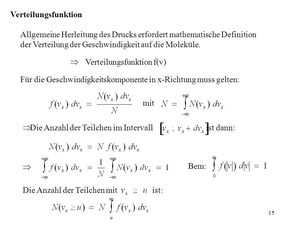 Verteilungsfunktion Allgemeine Herleitung des Drucks erfordert mathematische Definition der Verteilung der Geschwindigkeit auf die Moleküle.