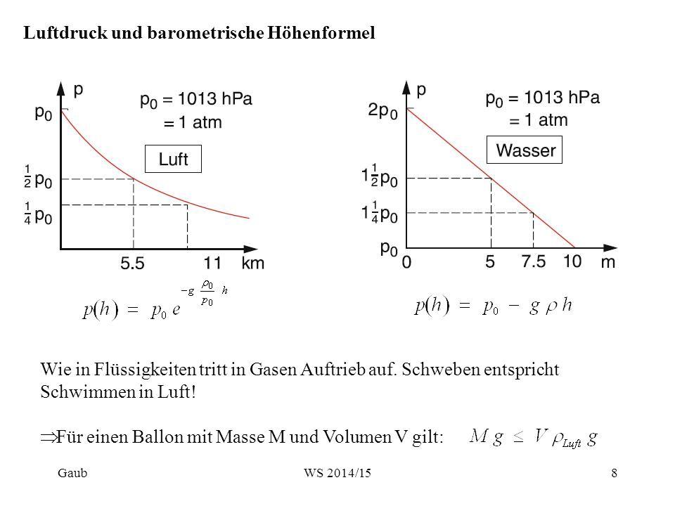 Luftdruck und barometrische Höhenformel