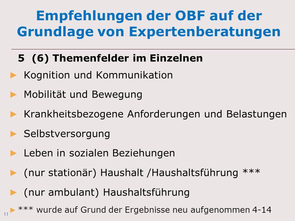 Empfehlungen der OBF auf der Grundlage von Expertenberatungen
