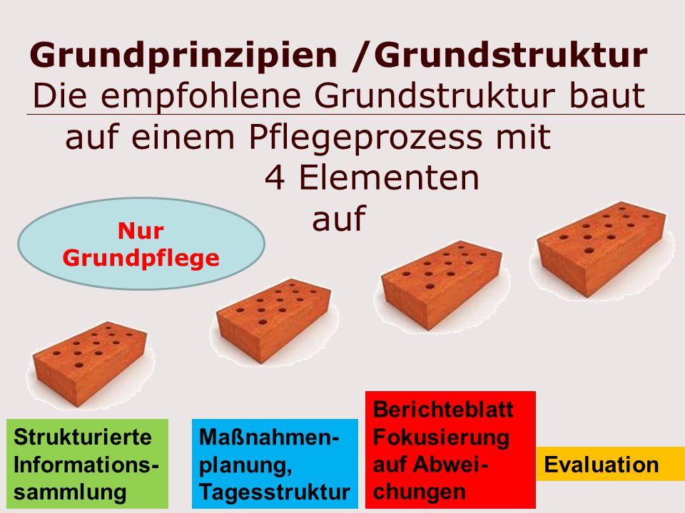 Grundprinzipien /Grundstruktur
