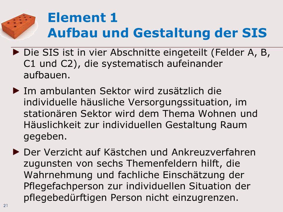 Element 1 Aufbau und Gestaltung der SIS