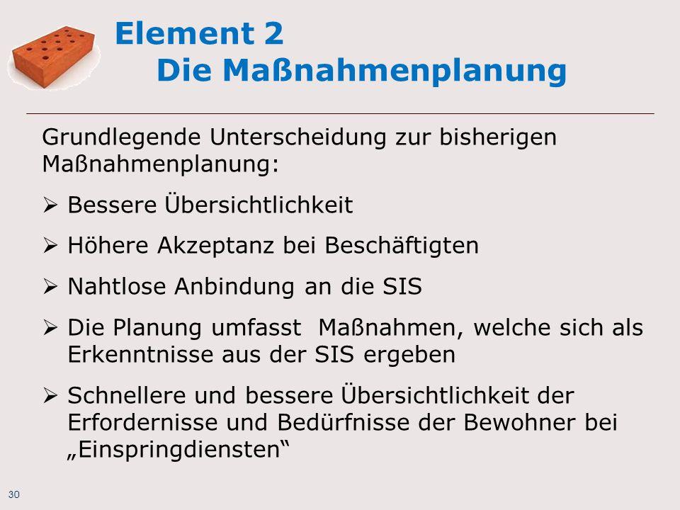 Element 2 Die Maßnahmenplanung
