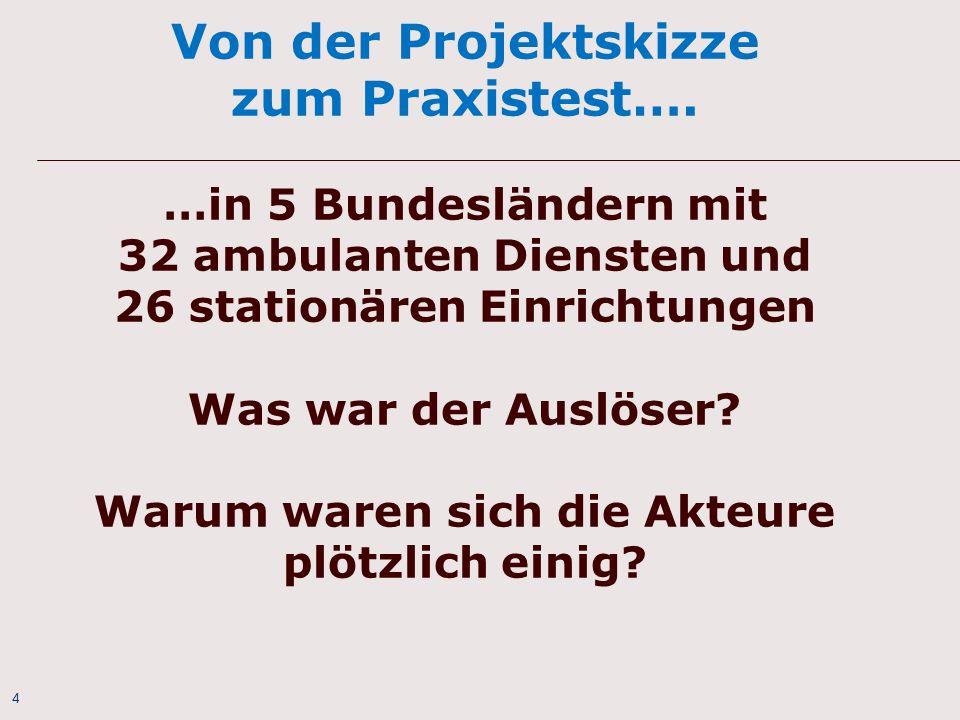 Von der Projektskizze zum Praxistest….