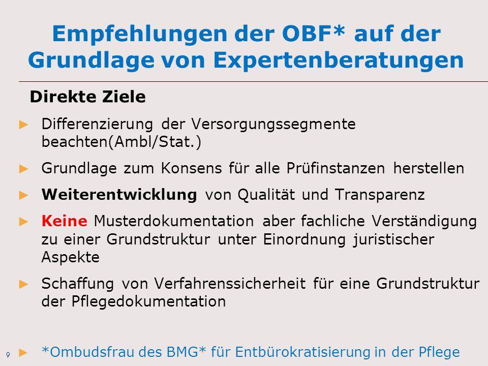 Empfehlungen der OBF* auf der Grundlage von Expertenberatungen