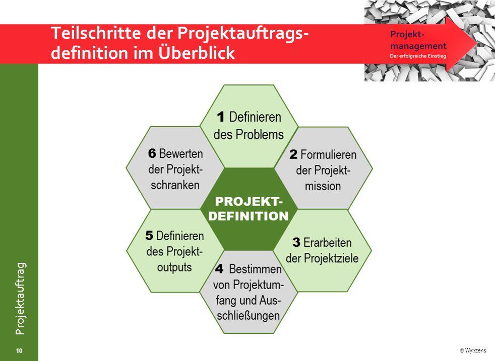 Teilschritte der Projektauftrags-definition im Überblick