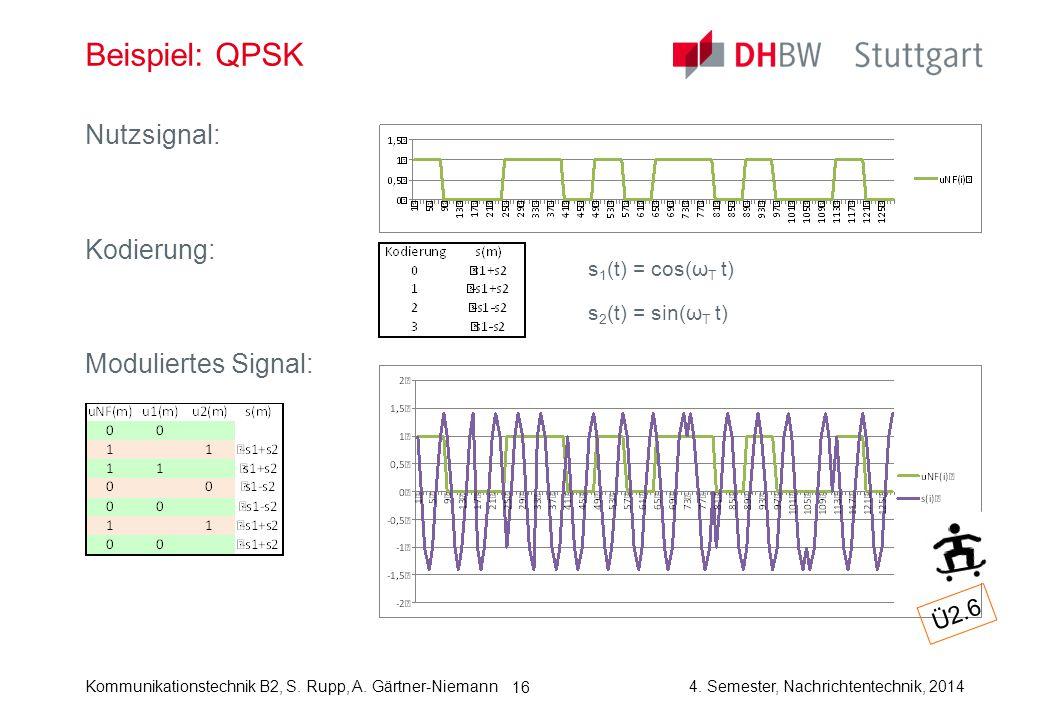 Beispiel: QPSK Nutzsignal: Kodierung: Moduliertes Signal: Ü2.6