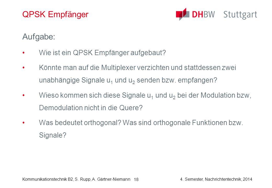 QPSK Empfänger Aufgabe: Wie ist ein QPSK Empfänger aufgebaut